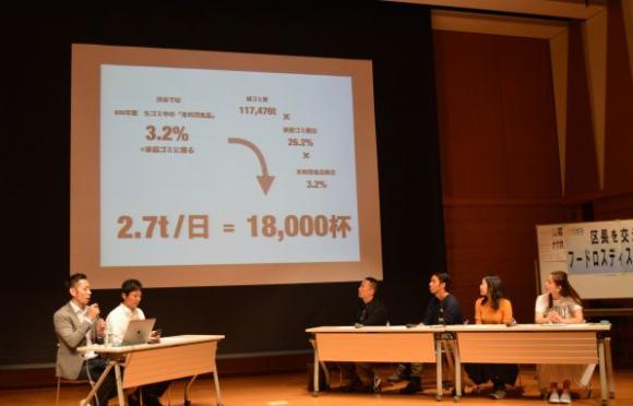 トークセッションでは渋谷区のフードロス対策について議論された